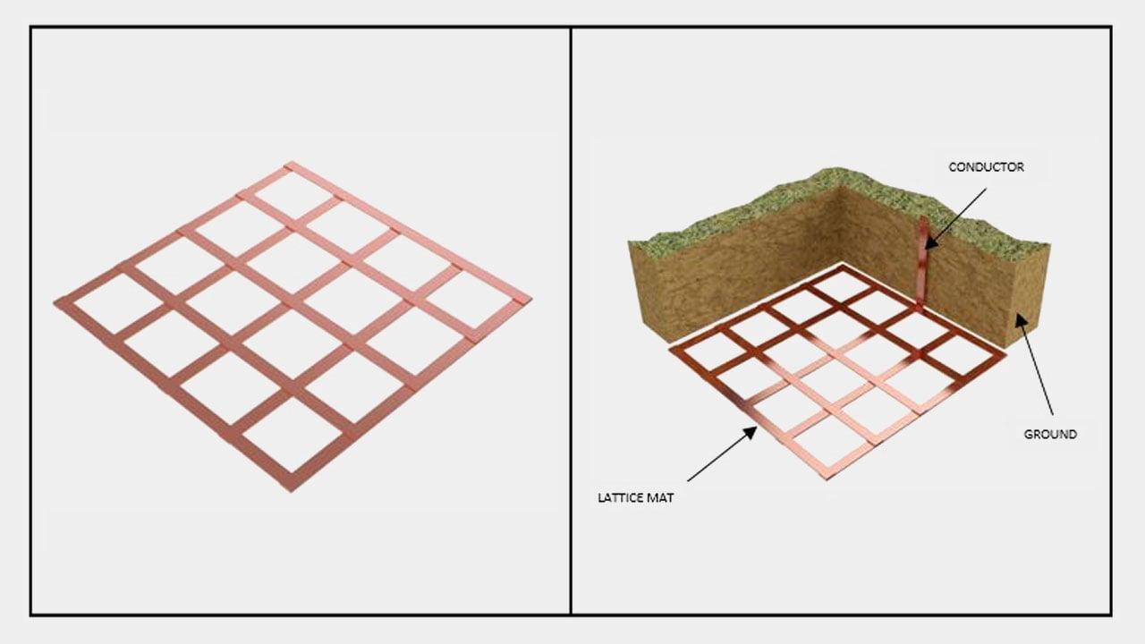 Product Spotlight – Lattice Copper Earth Mats